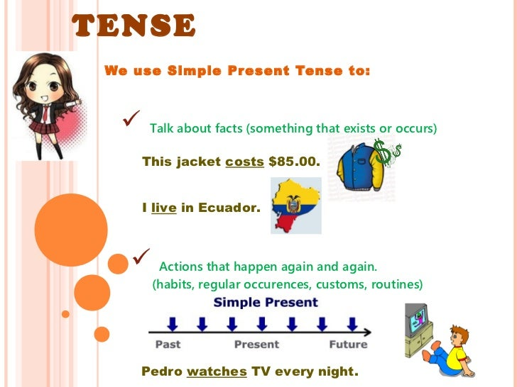 TENSE We use Simple Pr esent Tense to:   Talk about facts (something that exists or occurs)     This jacket costs $85.00....
