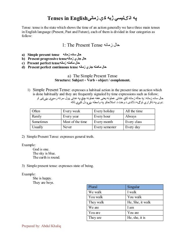 Tenses in Englishزمانی ک ژبه لیسي ان پهې ګ Tense: tense is the state which shows the time of an action gen...