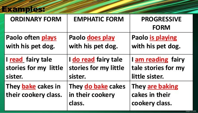 the-tenses-of-the-verb-7-638 Verb Base Form Examples on pronoun examples, x-bar theory examples, prefix examples, article examples, interjection examples, possessive adjective examples, gerund examples, value examples, punctuation examples, term examples, animal examples, sentence examples, participle examples, predicate examples, demonstrative examples, adjectives out of order examples, purpose examples, preposition examples, noun examples, adverb examples,