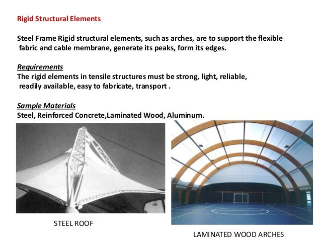 Tensile Structures For Architects