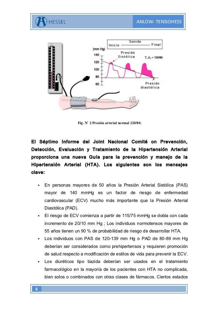 Hipertensión Arterial, efectos, causa, tratamiento.