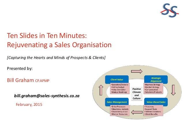 ten slides in ten minutes rejuvenating a sales organisation