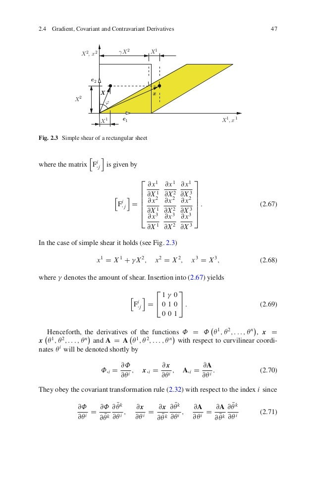 covariant and contravariant tensor pdf