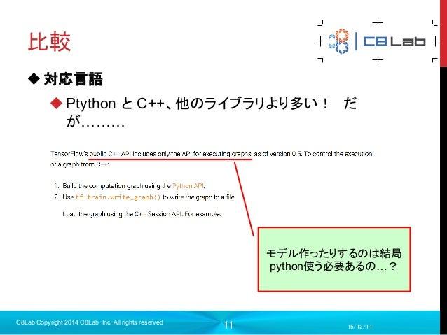 11 比較 u対応言語 uPtython と C++、他のライブラリより多い! だ が……… 15/12/11 C8Lab Copyright 2014 C8Lab Inc. All rights reserved モデル作った...