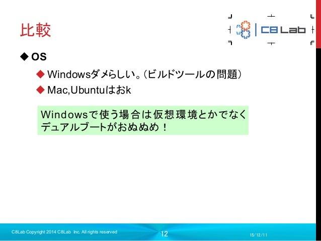 12 比較 uOS uWindowsダメらしい。(ビルドツールの問題) uMac,Ubuntuはおk 15/12/11 C8Lab Copyright 2014 C8Lab Inc. All rights reserved...