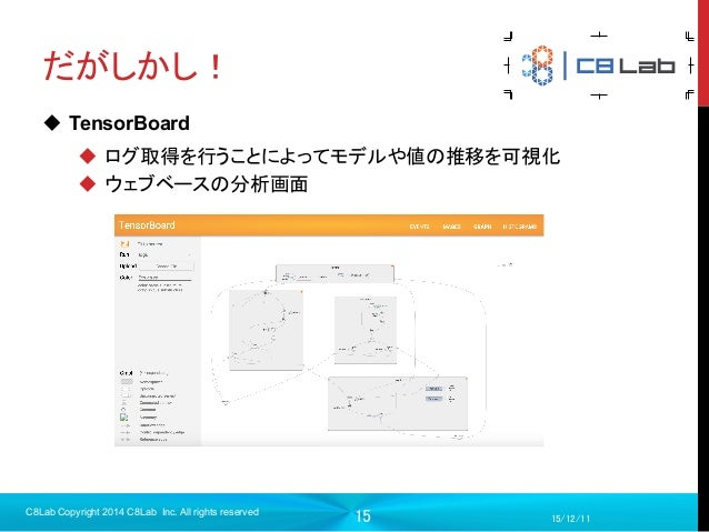 15 だがしかし! u TensorBoard u ログ取得を行うことによってモデルや値の推移を可視化 u ウェブベースの分析画面 15/12/11 C8Lab Copyright 2014 C8Lab Inc. All r...