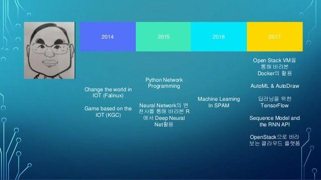 Tensorflow for Deep Learning(SK Planet) Slide 2