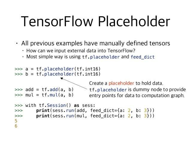 import tensorflow as tf # Import MINST data from tensorflow.examples.tutorials.mnist import input_data mnist = input_data....