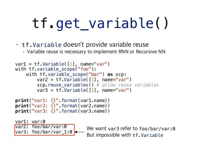 "tf.get_variable tf.Variable tf.Variable tf.Variable  tf.###.get_variables_by_name(""my_var"", ""my_scope"")"