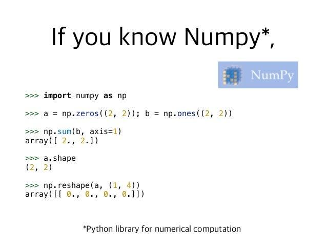 sess.run() >>> sess = tf.Session() >>> a = np.zeros((2, 2)); ta = tf.zeros((2, 2)) >>> print(a) [[ 0. 0.] [ 0. 0.]] >>> pr...