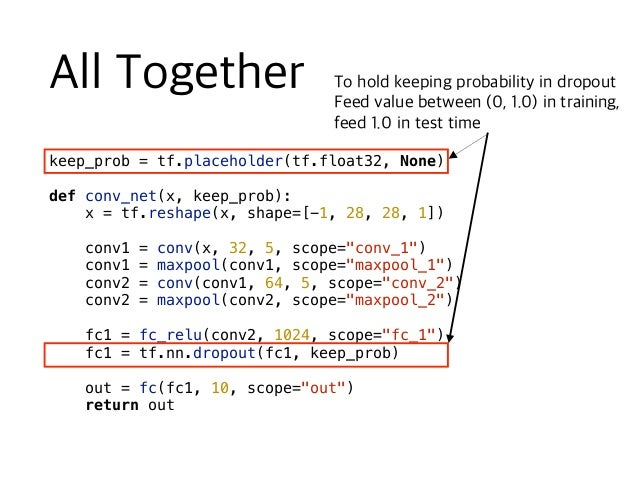 input = ... with tf.name_scope('conv1_1') as scope: kernel = tf.Variable(tf.truncated_normal([3, 3, 64, 128], dtype=tf.flo...