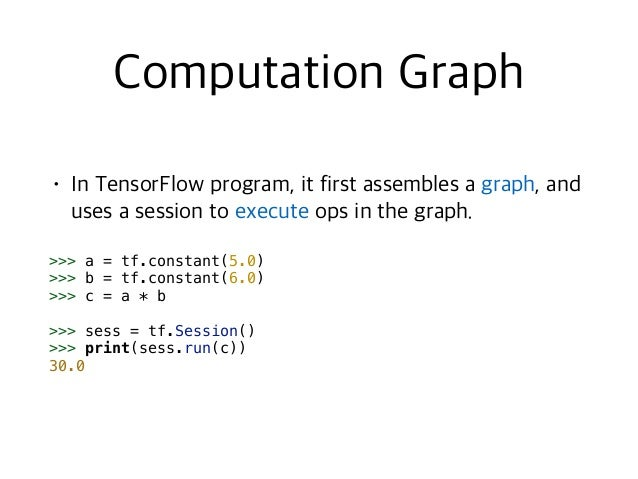 >>> a = tf.constant(5.0) >>> b = tf.constant(6.0) >>> c = a * b >>> sess = tf.Session() >>> print(sess.run(c)) 30.0   ...