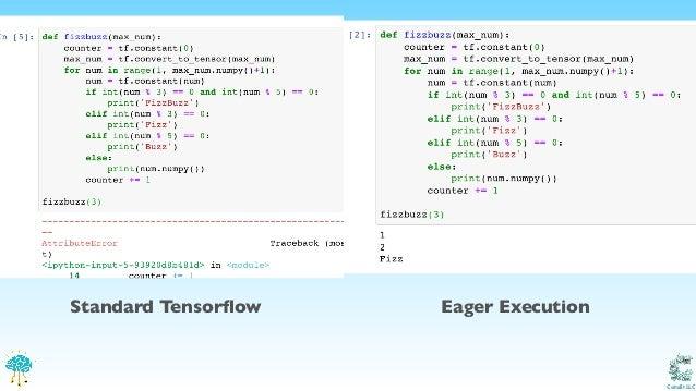 Tensorflow 2 0 and Keras ODSC Jan 2019