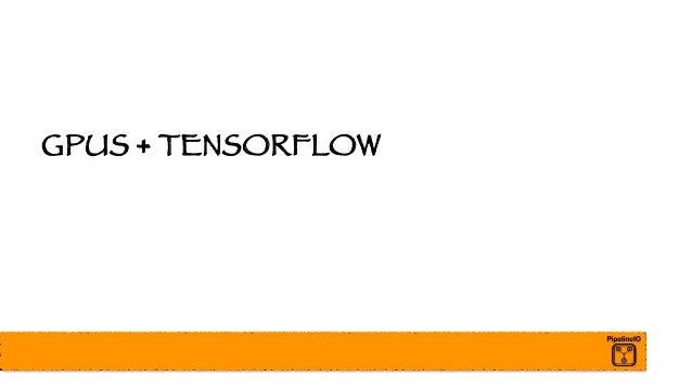 GPUS + TENSORFLOW