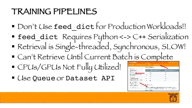 TRAINING PIPELINES § Don't Use feed_dict for Production Workloads!! § feed_dict Requires Python <-> C++ Serialization § Re...