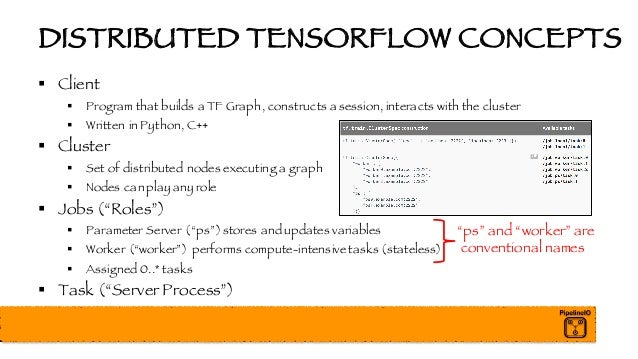 DISTRIBUTED TENSORFLOW CONCEPTS § Client § Program that builds a TF Graph, constructs a session,interacts with the cluster...