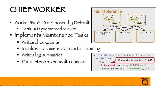 CHIEF WORKER § Worker Task 0 is Chosen by Default § Task 0 is guaranteed to exist § Implements Maintenance Tasks § Writes ...