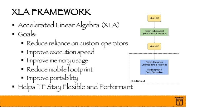 XLA FRAMEWORK § Accelerated Linear Algebra (XLA) § Goals: § Reduce reliance on custom operators § Improve execution speed ...