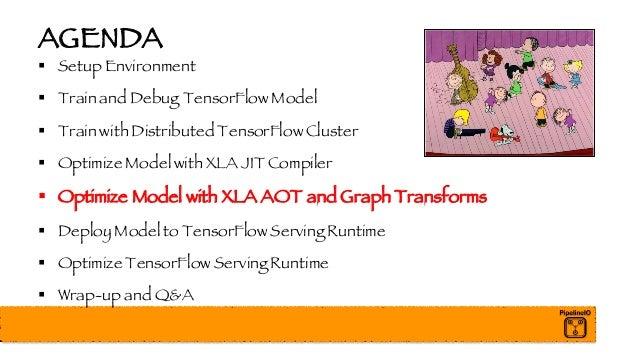 AGENDA § Setup Environment § Train and Debug TensorFlow Model § Train with Distributed TensorFlow Cluster § Optimize Model...