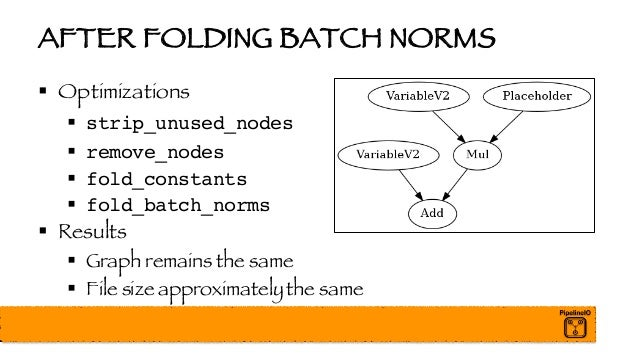 AFTER FOLDING BATCH NORMS § Optimizations § strip_unused_nodes § remove_nodes § fold_constants § fold_batch_norms § Result...