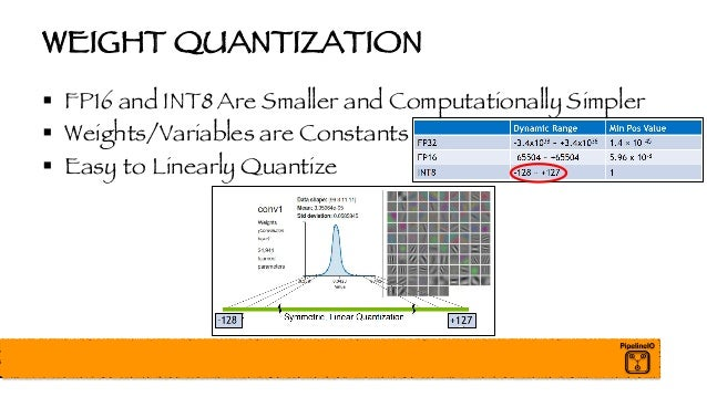 WEIGHT QUANTIZATION § FP16 and INT8 Are Smaller and Computationally Simpler § Weights/Variables are Constants § Easy to Li...