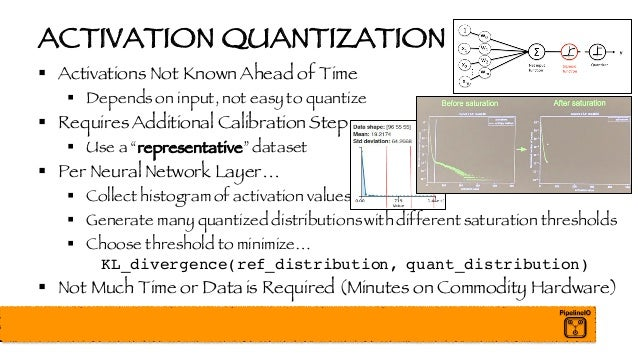 ACTIVATION QUANTIZATION § Activations Not Known Ahead of Time § Dependson input, not easy to quantize § Requires Additiona...