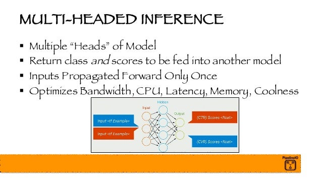 """MULTI-HEADED INFERENCE § Multiple """"Heads"""" of Model § Return class and scores to be fed into another model § Inputs Propaga..."""