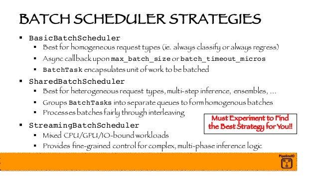 BATCH SCHEDULER STRATEGIES § BasicBatchScheduler § Best for homogeneous request types (ie. always classify or always regre...