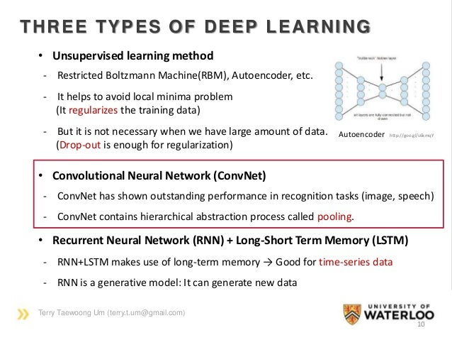 Convolutional Neural Networks For Raw Speech Recognition Intechopen