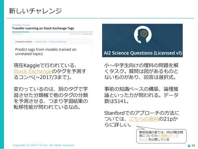 Copyright © 2016 TIS Inc. All rights reserved. 20 新しいチャレンジ 現在Kaggleで行われている、 Stack Exchangeのタグを予測す るコンペ(~2017/3まで)。 変わっているの...