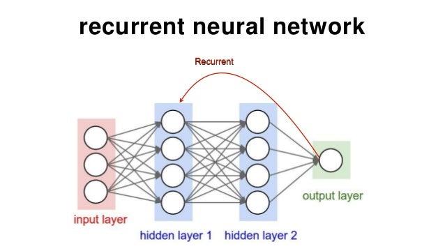 Teaching Recurrent Neural Networks using Tensorflow (Webinar