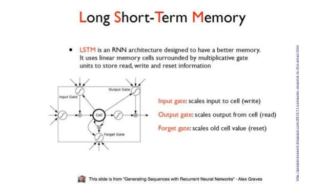 Teaching Recurrent Neural Networks using Tensorflow (Webinar: August …
