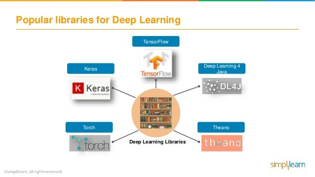 TensorFlow Tutorial | Deep Learning With TensorFlow | TensorFlow Tuto…