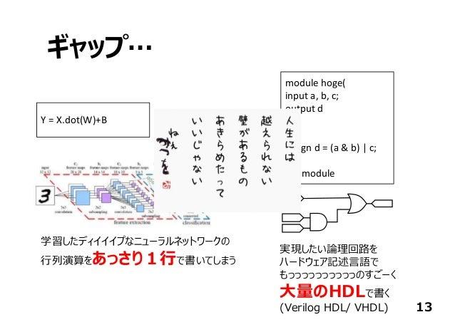 ギャップ… 13 modulehoge( inputa,b,c; outputd ); assignd=(a&b)|c; endmodule 実現したい論理回路を ハードウェア記述⾔語で もっっっっっっっっっっのすごーく...