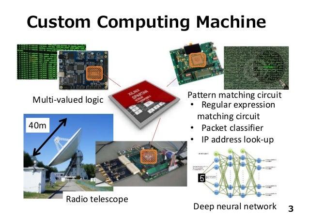 Custom Computing Machine 3 Multi‐valuedlogic Patternmatchingcircuit • Regularexpression matchingcircuit • Packetclas...