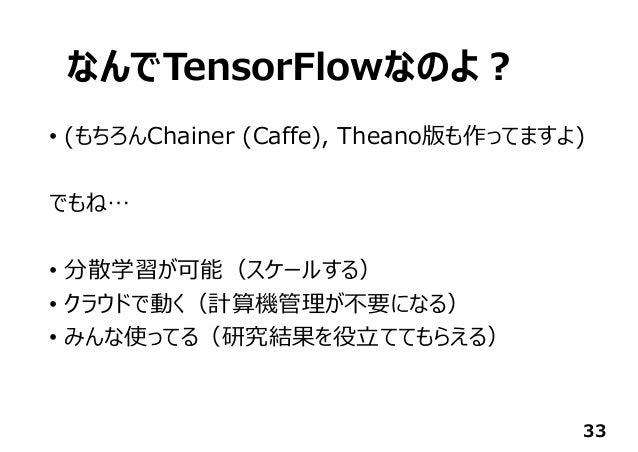 なんでTensorFlowなのよ︖ • (もちろんChainer (Caffe), Theano版も作ってますよ) でもね… • 分散学習が可能(スケールする) • クラウドで動く(計算機管理が不要になる) • みんな使ってる(研究結果を役⽴て...