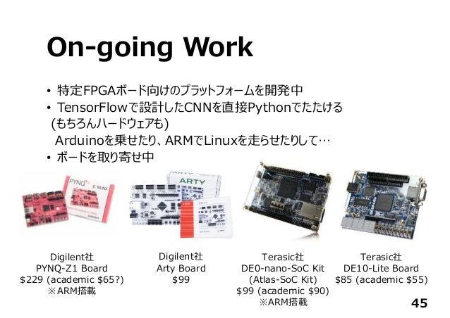 On-going Work • 特定FPGAボード向けのプラットフォームを開発中 • TensorFlowで設計したCNNを直接Pythonでたたける (もちろんハードウェアも) Arduinoを乗せたり、ARMでLinuxを⾛らせたりして… ...