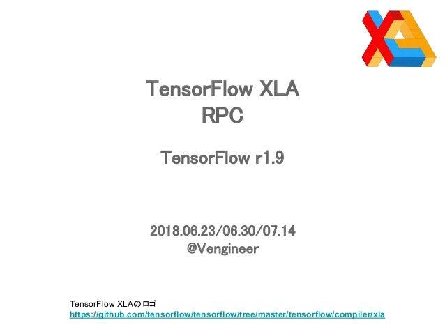 TensorFlow XLA RPC