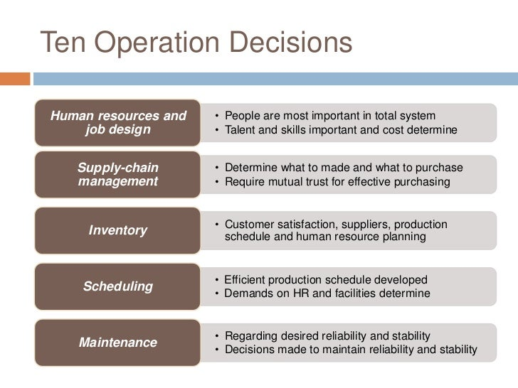 manage operational plan 2 essay Table of contents introduction 2 purpose 2 background 2  anti essays offers essay examples to  below is a free excerpt of manage operational plan.