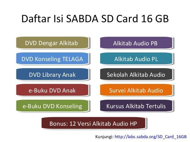 Daftar Isi SABDA SD Card 16 GB DVD Dengar AlkitabDVD Dengar Alkitab DVD Konseling TELAGADVD Konseling TELAGA DVD Library A...