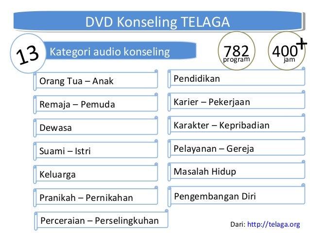 DVD Konseling TELAGADVD Konseling TELAGA Kategori audio konseling 13 Orang Tua – Anak Remaja – Pemuda Dewasa Suami – Istri...