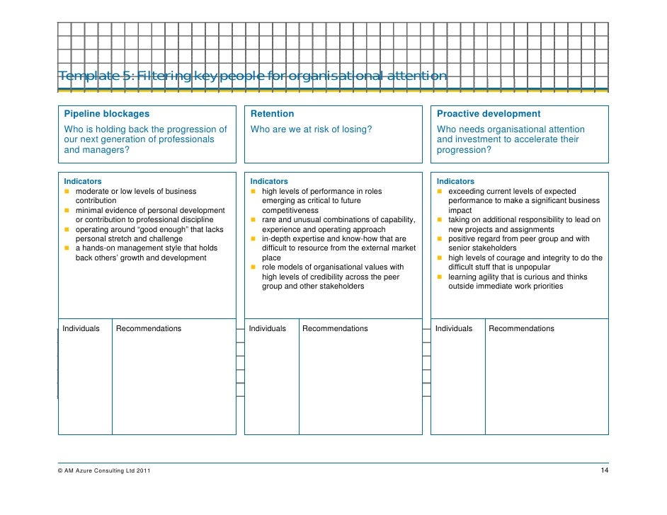 Ten templates for talent management template 5 filtering key people for organisational attention pipeline blockages retention proactive development cheaphphosting Choice Image