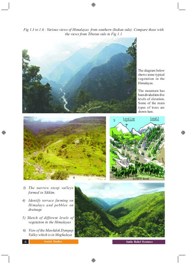Tenth class state syllabus text book em ap ts social studies for Terrace farming diagram