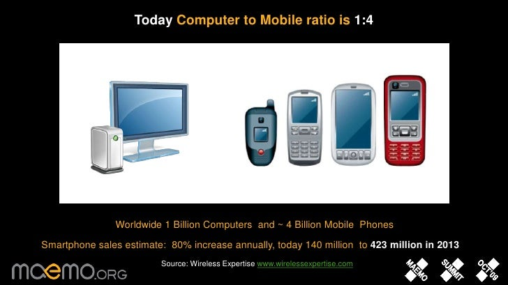 Today Computer to Mobile ratio is 1:4<br />Worldwide 1 Billion Computers  and ~ 4 Billion Mobile  Phones<br />Smartphone s...