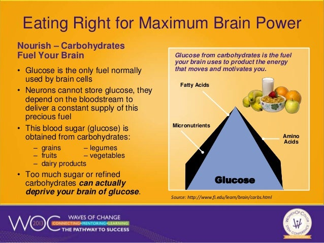 Image result for carbohydrates for your brain