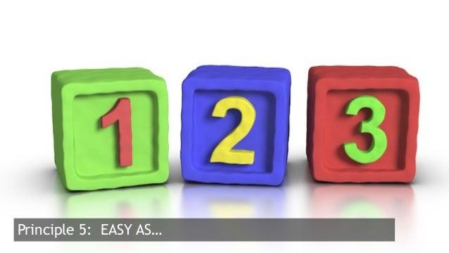 15  Principle 5: EASY AS…