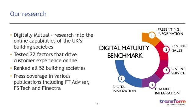 2  Our research • Digitally Mutual – research into the online capabilities of the UK's building societies • Tested 22 f...