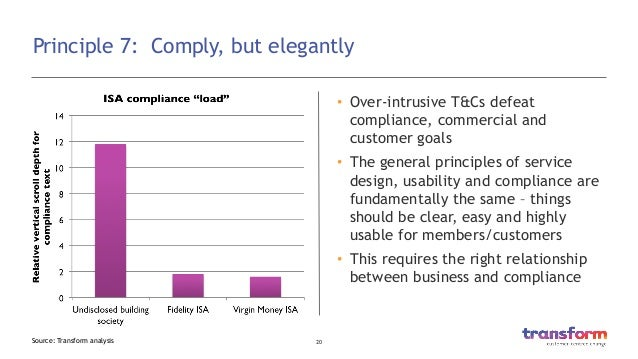 20  Principle 7: Comply, but elegantly • Over-intrusive T&Cs defeat compliance, commercial and customer goals • The gen...