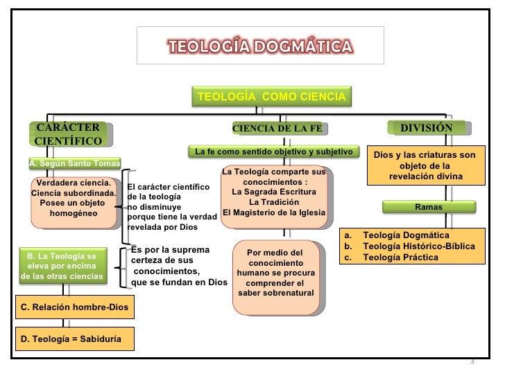 Teología Dogmática Slide 3