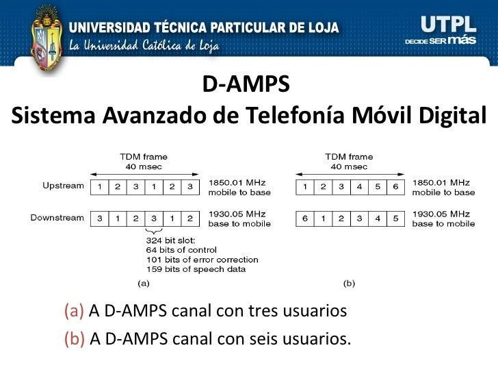 D-AMPS  Sistema Avanzado de Telefonía Móvil Digital (a)  A D-AMPS canal con tres usuarios  (b)  A D-AMPS canal con seis us...